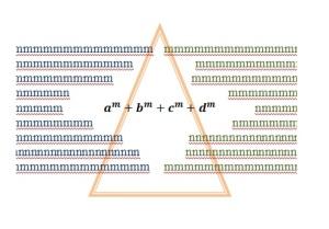 Jumlah kuadrat bilangan berurutan | Asimtot's Blog