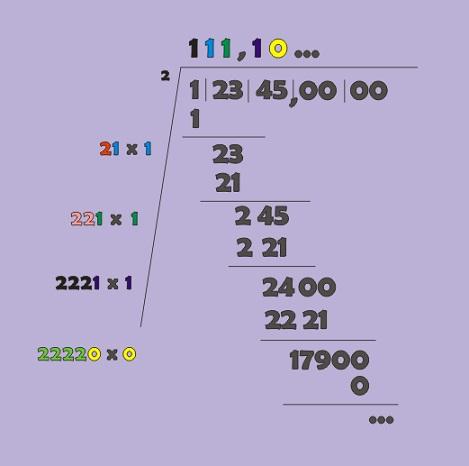 469 x 466 · 28 kB · jpeg, Menghitung akar tanpa kalkulator akar dari